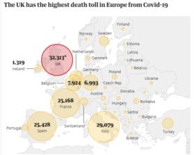 United Kingdom coronavirus statistic
