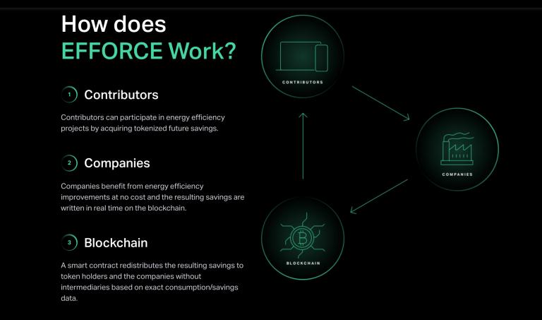 URRENCYApple co-founder's crypto