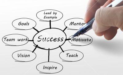 Secret Of Success In Business